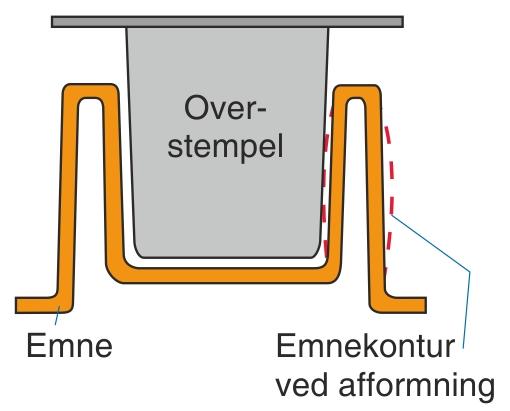 Overstempel som afformningshjælp ved enkeltstyksform