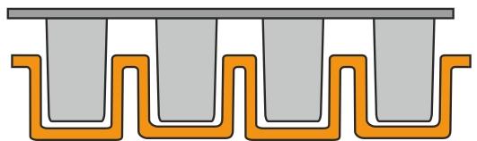 Overstempel som afformningshjælp ved flerstyksform