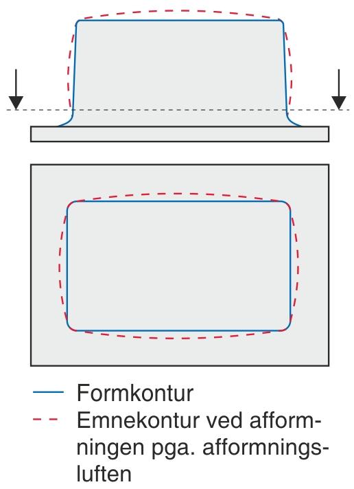 Deformationer ved afformningen som følge af for høj friktion