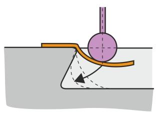 Materialeafkøling med et overstempel for at forhindre tynde hjørner