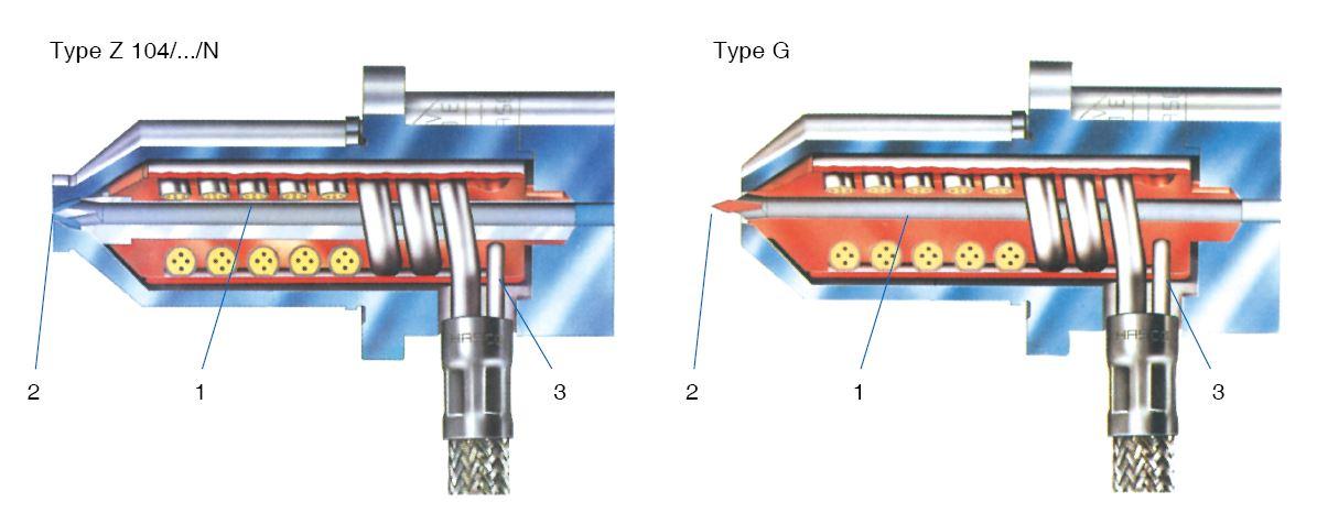 To forskellige varmedyser til direkte indsprøjtning i emnet