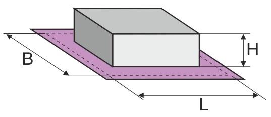 Formningsforholdet H:B for en kvadratisk form