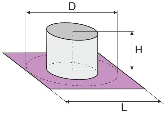 Formningsforholdet H:D for en rund form