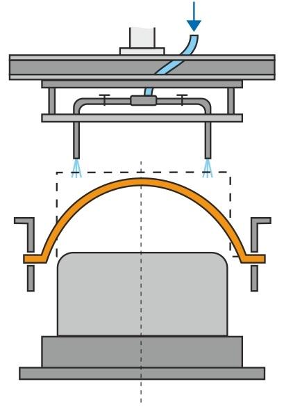 Positivformning med køling gennem hjørnekøledysen