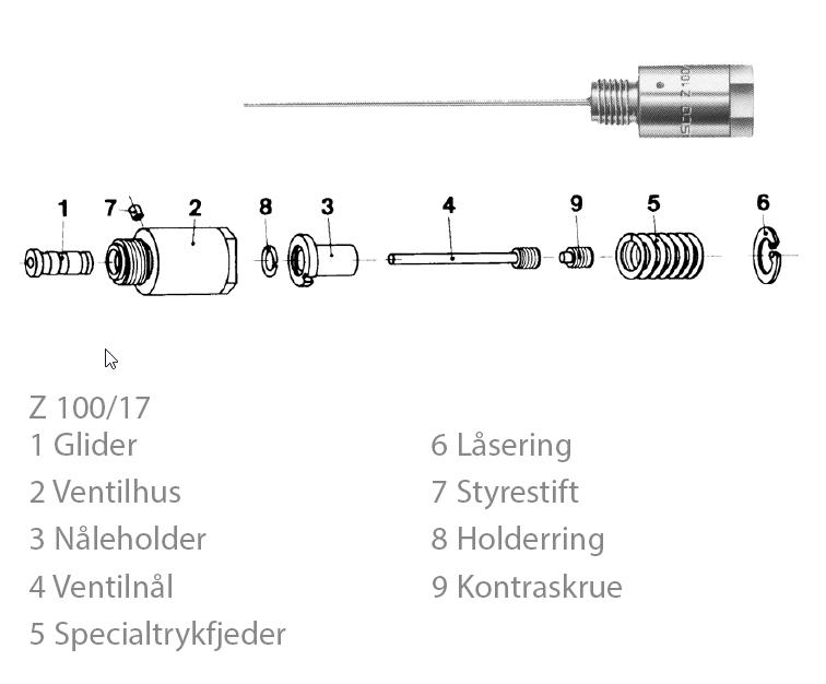 Eksempel på nåleventil type Z100/17 fra Hasco